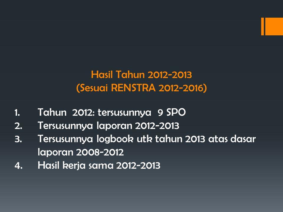 Hasil Tahun 2012-2013 (Sesuai RENSTRA 2012-2016) Tahun 2012: tersusunnya 9 SPO. Tersusunnya laporan 2012-2013.