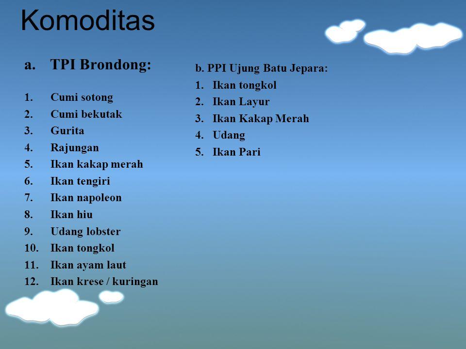 Komoditas a. TPI Brondong: b. PPI Ujung Batu Jepara: Ikan tongkol