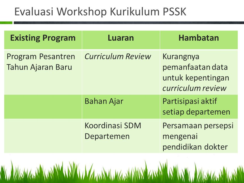 Evaluasi Workshop Kurikulum PSSK