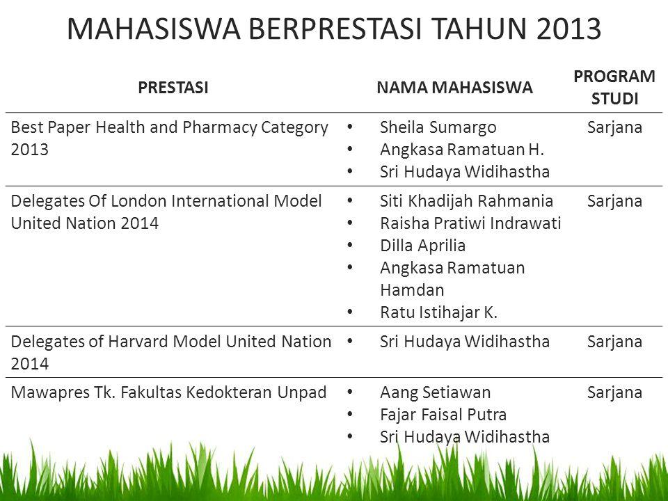MAHASISWA BERPRESTASI TAHUN 2013