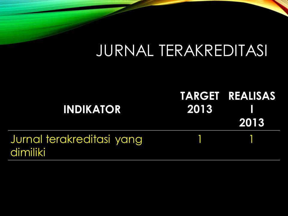 JURNAL TERAKREDITASI INDIKATOR TARGET 2013 REALISASI