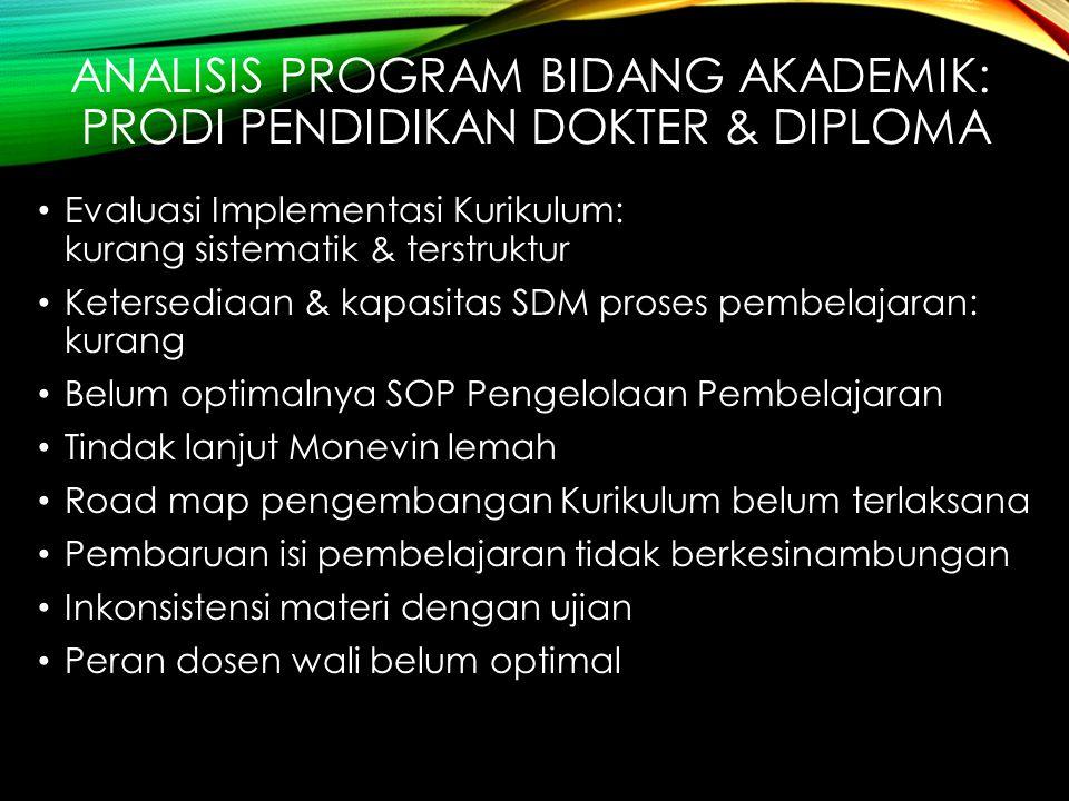 ANALISIS PROGRAM BIDANG AKADEMIK: Prodi Pendidikan Dokter & Diploma