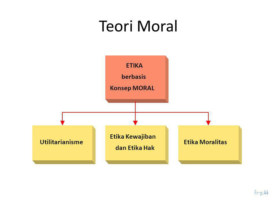 Teori Moral Utilitarianisme Etika Moralitas Etika Kewajiban ETIKA
