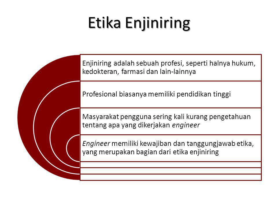 Etika Enjiniring Enjiniring adalah sebuah profesi, seperti halnya hukum, kedokteran, farmasi dan lain-lainnya.