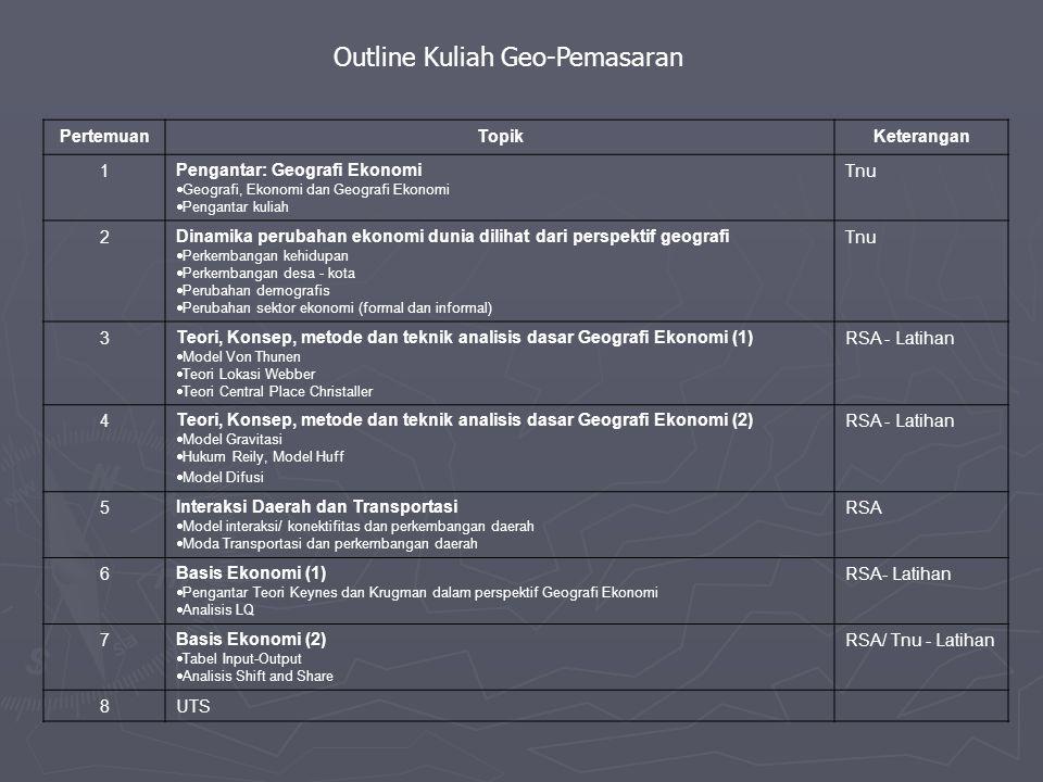 Outline Kuliah Geo-Pemasaran