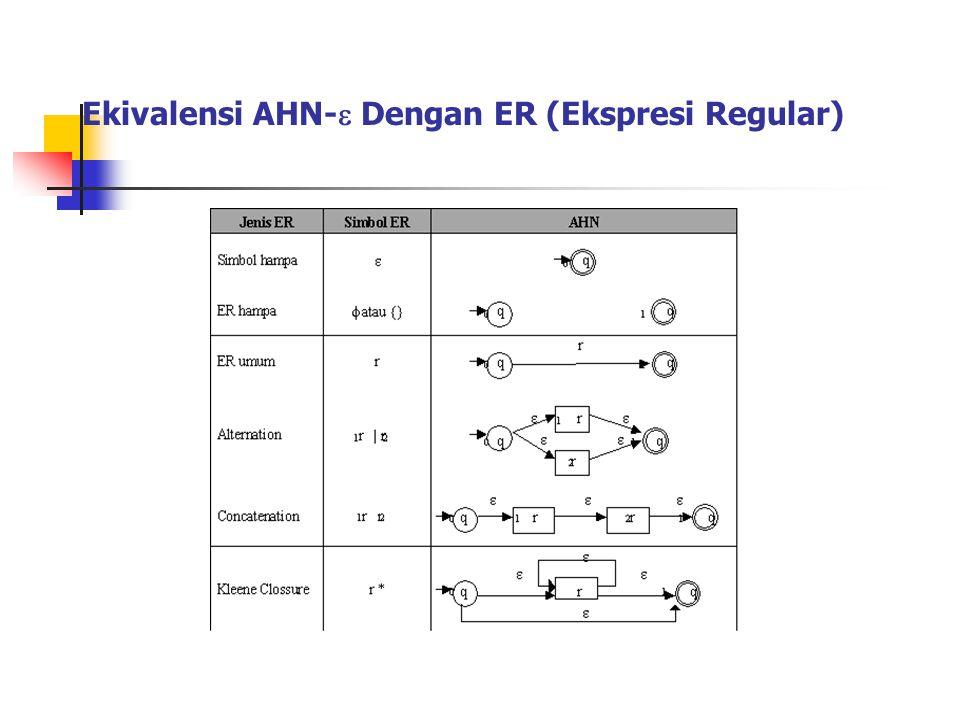 Ekivalensi AHN- Dengan ER (Ekspresi Regular)