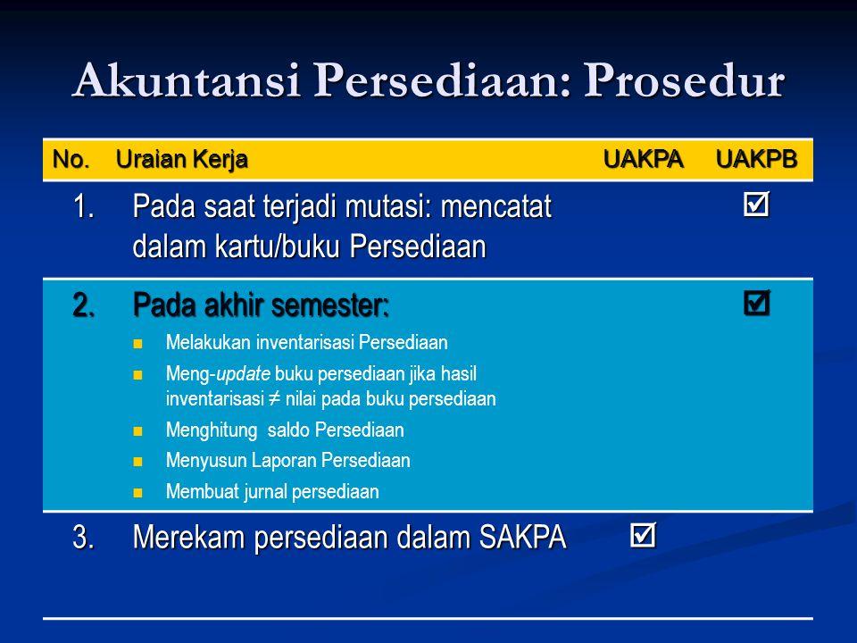 Akuntansi Persediaan: Prosedur