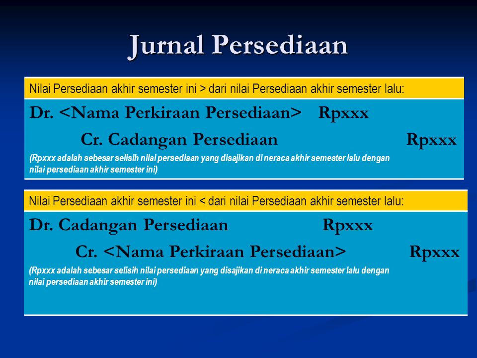 Jurnal Persediaan Dr. <Nama Perkiraan Persediaan> Rpxxx