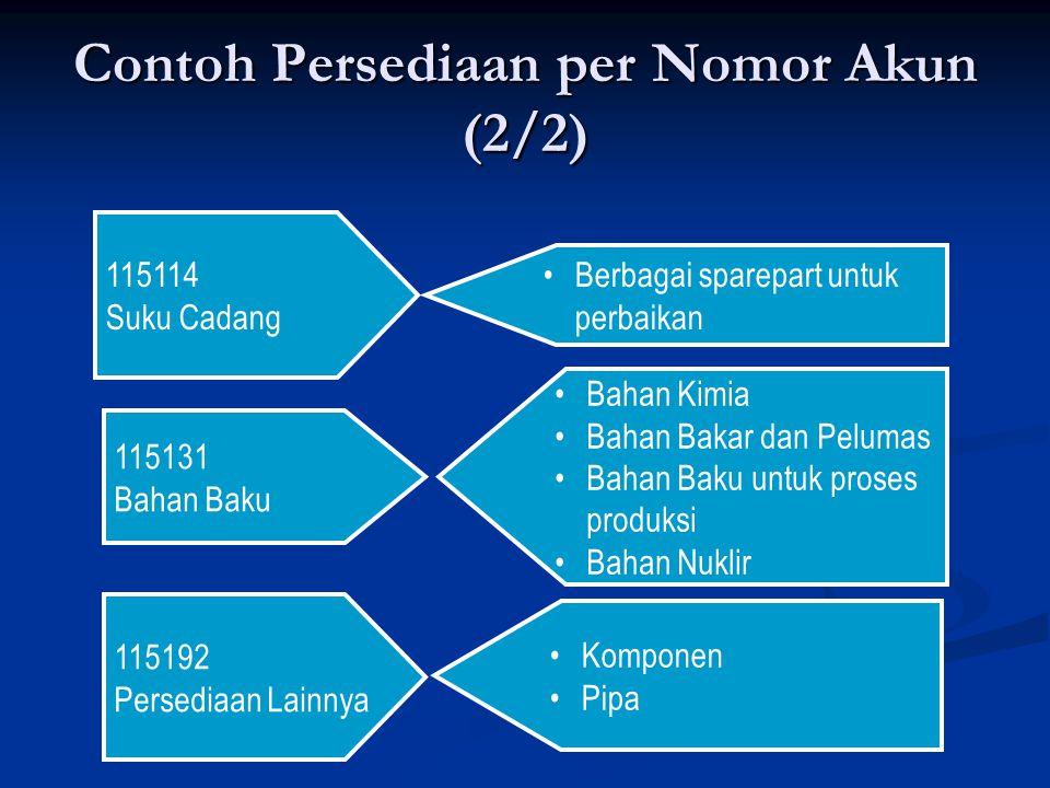 Contoh Persediaan per Nomor Akun (2/2)