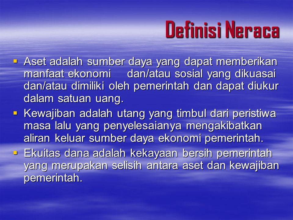 Definisi Neraca