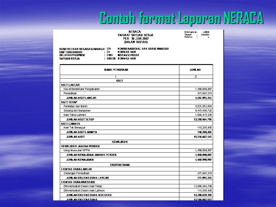 Contoh format Laporan NERACA