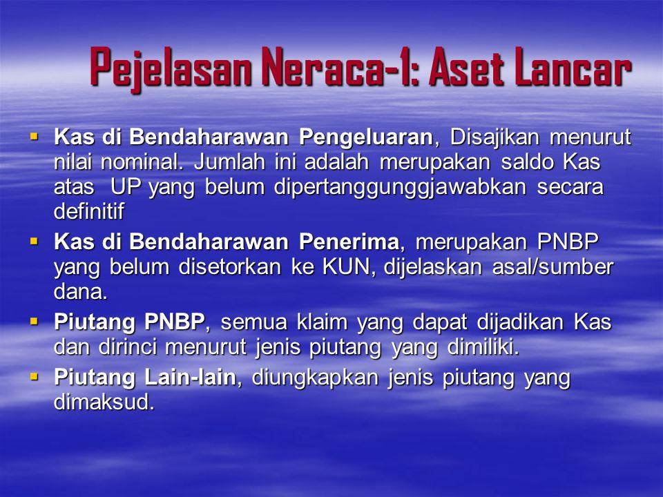 Pejelasan Neraca-1: Aset Lancar