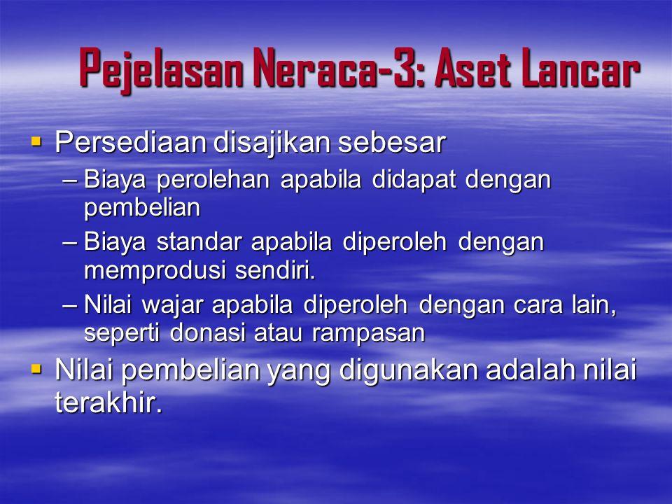 Pejelasan Neraca-3: Aset Lancar