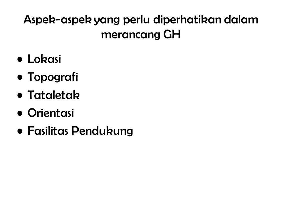 Aspek-aspek yang perlu diperhatikan dalam merancang GH