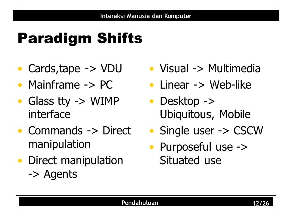Paradigm Shifts Cards,tape -> VDU Mainframe -> PC