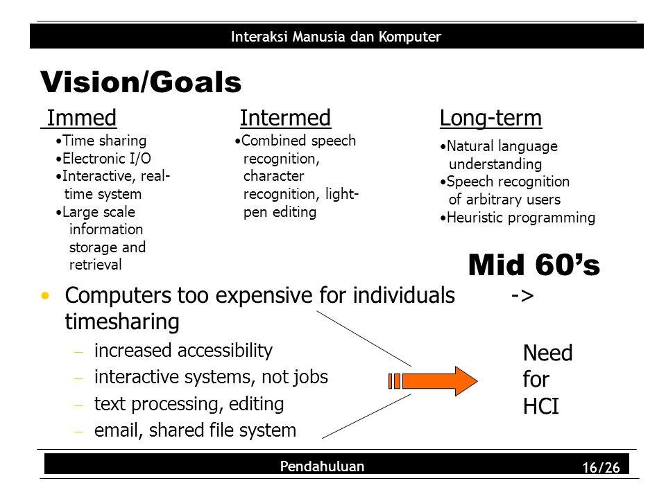 Vision/Goals Mid 60's Immed Intermed Long-term