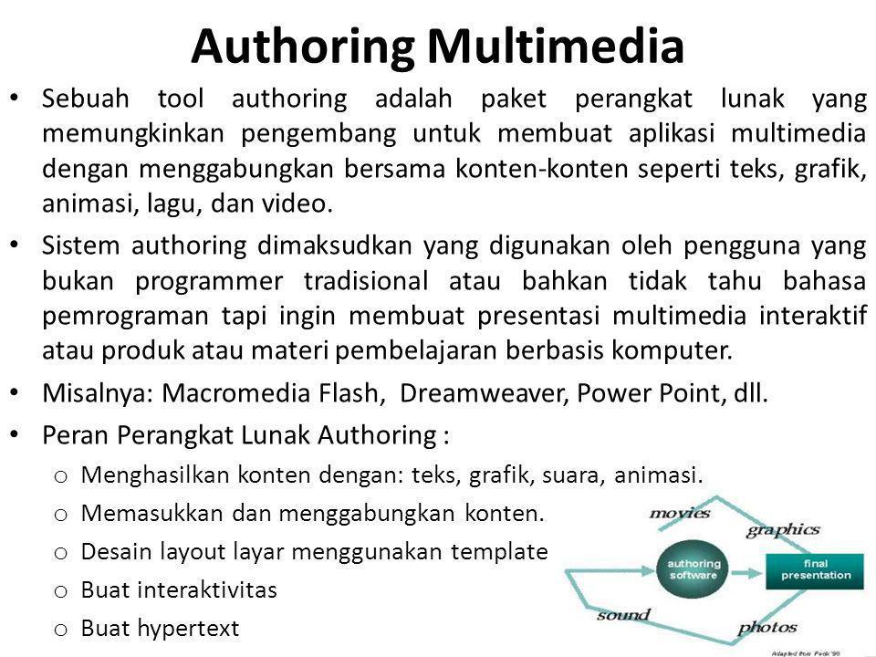 Authoring Multimedia