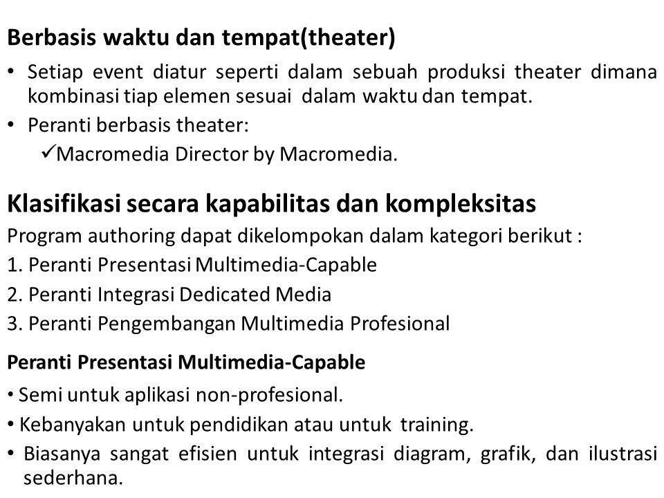 Berbasis waktu dan tempat(theater)