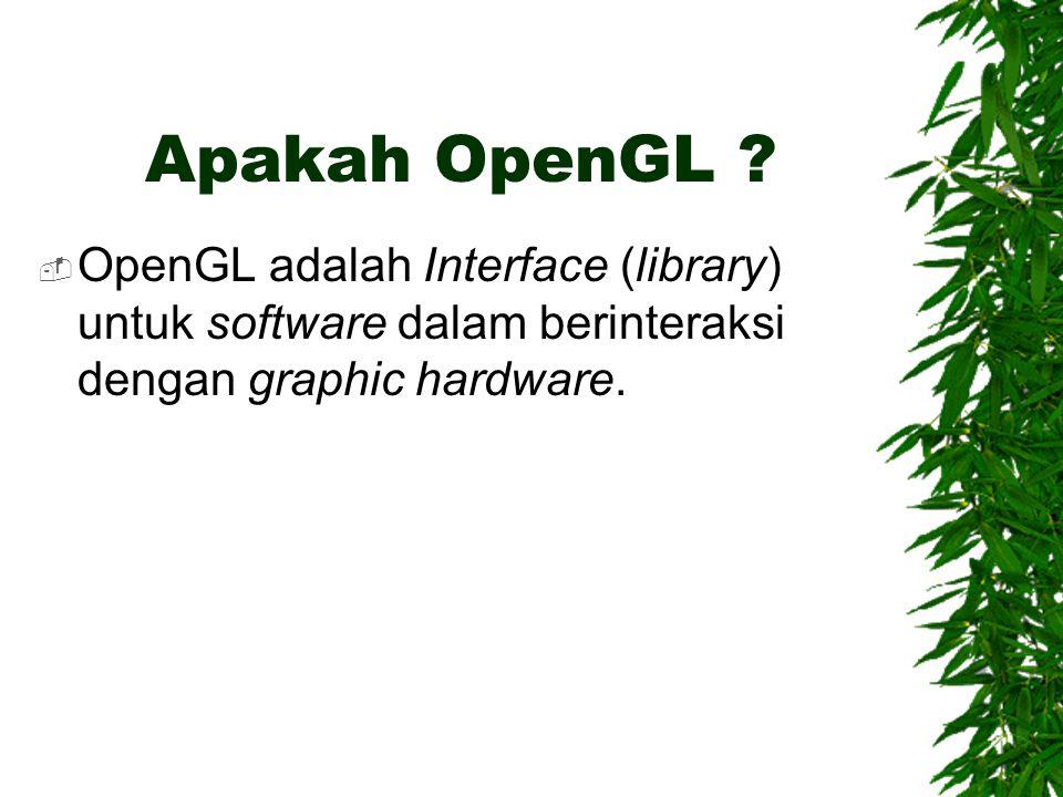 Apakah OpenGL .