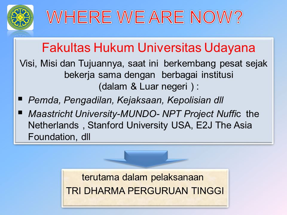 WHERE WE ARE NOW Fakultas Hukum Universitas Udayana