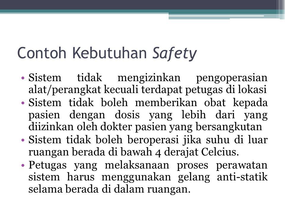 Contoh Kebutuhan Safety