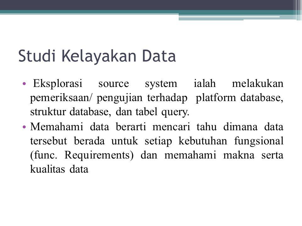 Studi Kelayakan Data