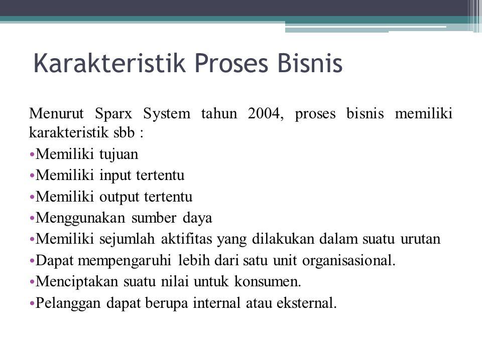 Karakteristik Proses Bisnis