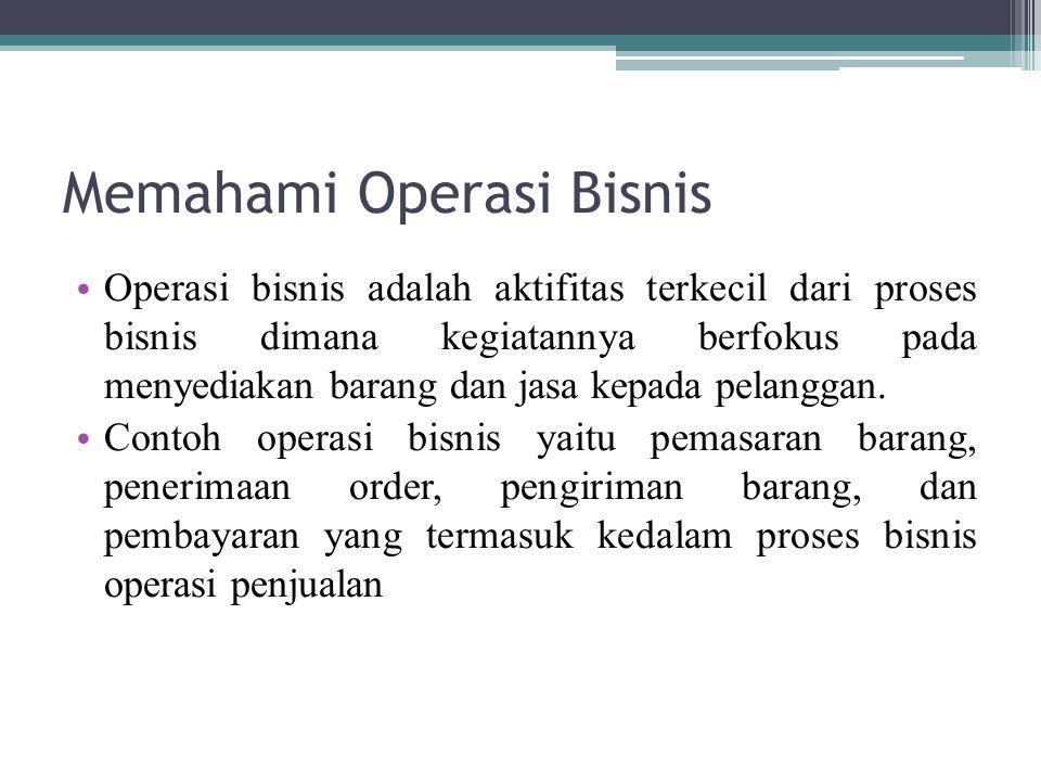 Memahami Operasi Bisnis
