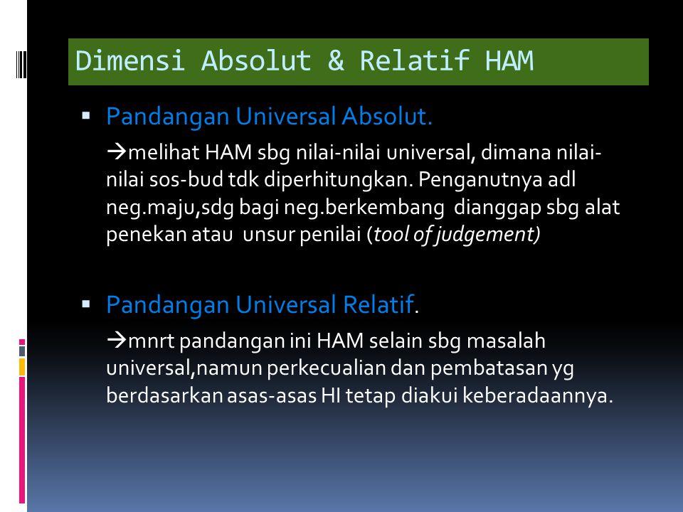 Dimensi Absolut & Relatif HAM