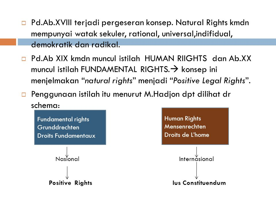 Penggunaan istilah itu menurut M.Hadjon dpt dilihat dr schema: