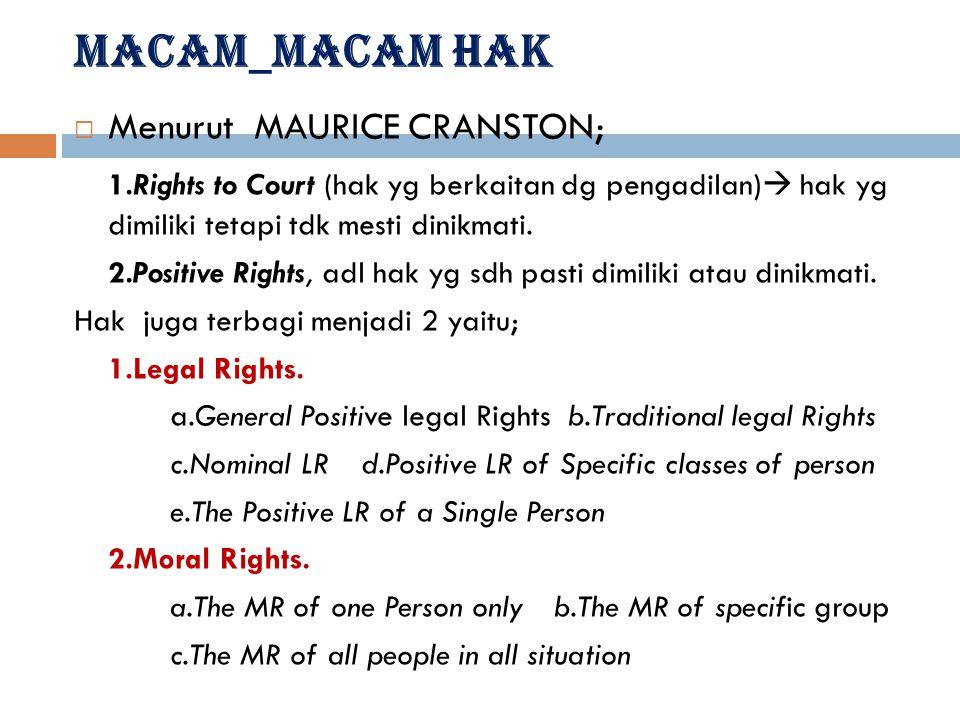MACAM_MACAM HAK Menurut MAURICE CRANSTON;