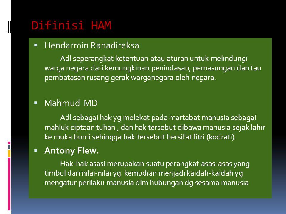 Difinisi HAM Hendarmin Ranadireksa Mahmud MD