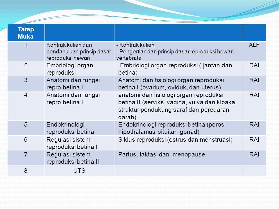 Embriologi organ reproduksi