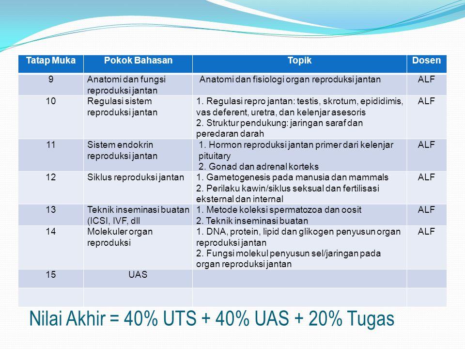Nilai Akhir = 40% UTS + 40% UAS + 20% Tugas