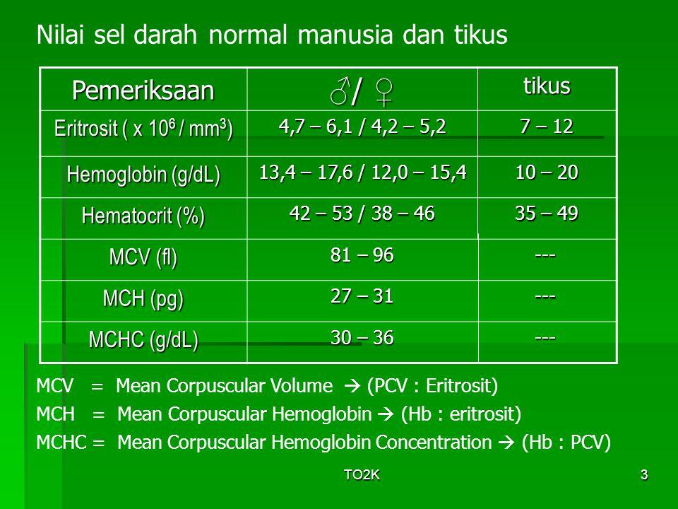 ♂/ ♀ Nilai sel darah normal manusia dan tikus Pemeriksaan tikus