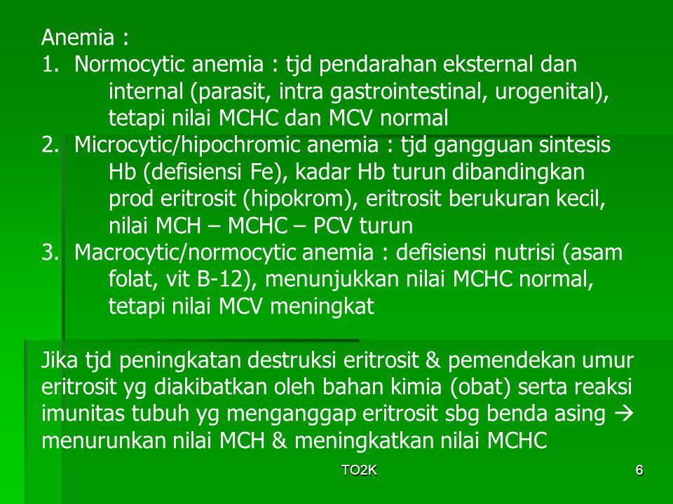 Anemia :