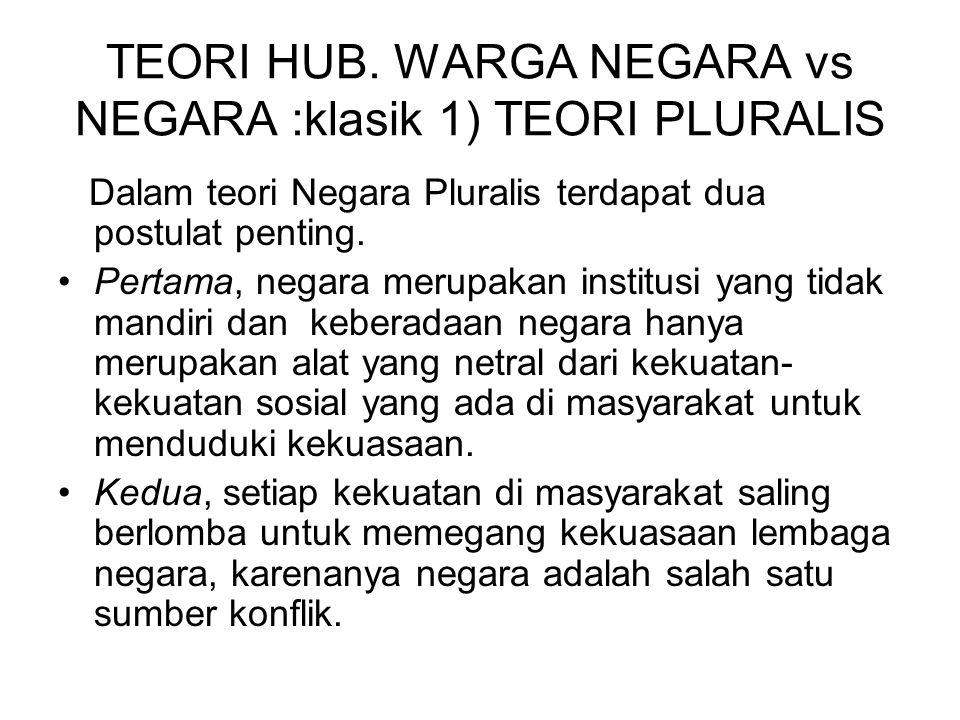 TEORI HUB. WARGA NEGARA vs NEGARA :klasik 1) TEORI PLURALIS