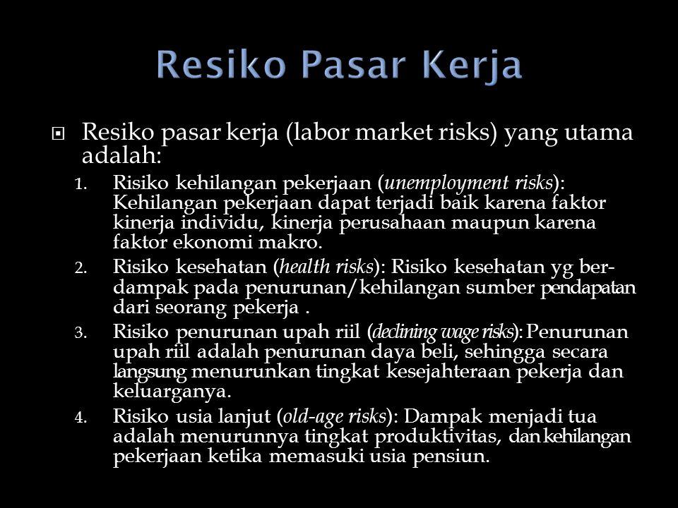 Resiko Pasar Kerja Resiko pasar kerja (labor market risks) yang utama adalah: