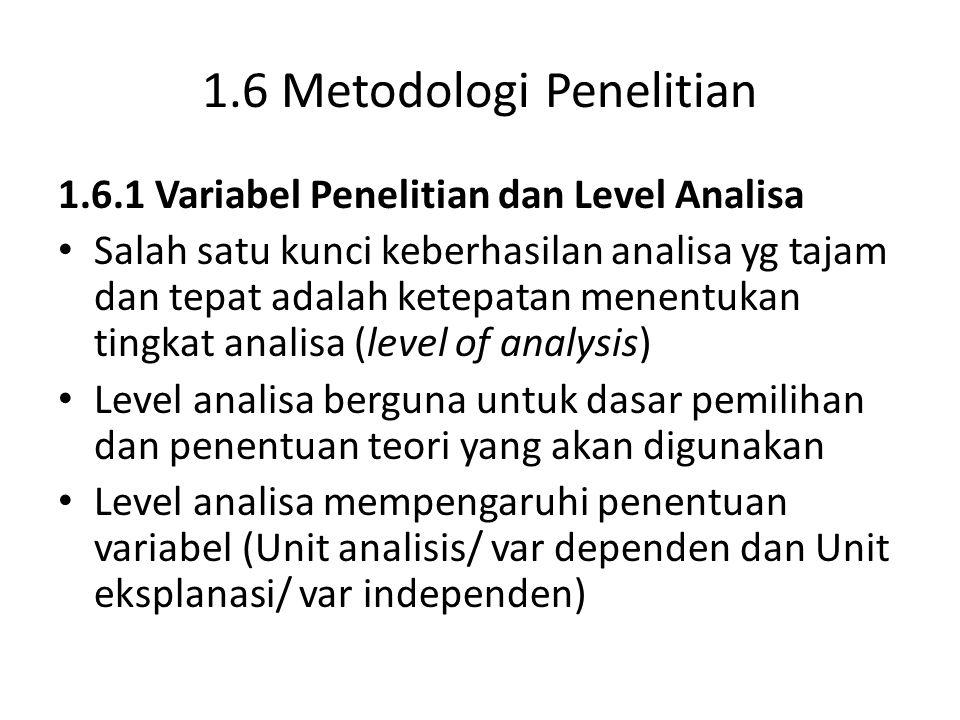 1.6 Metodologi Penelitian