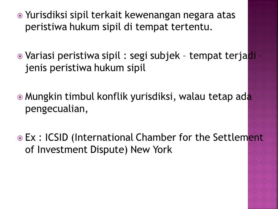 Yurisdiksi sipil terkait kewenangan negara atas peristiwa hukum sipil di tempat tertentu.