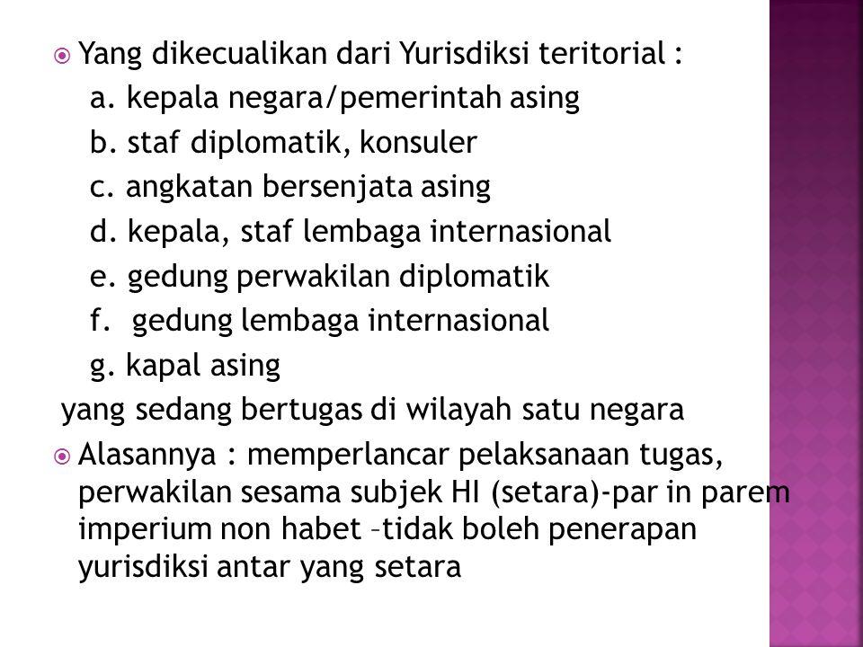 Yang dikecualikan dari Yurisdiksi teritorial :
