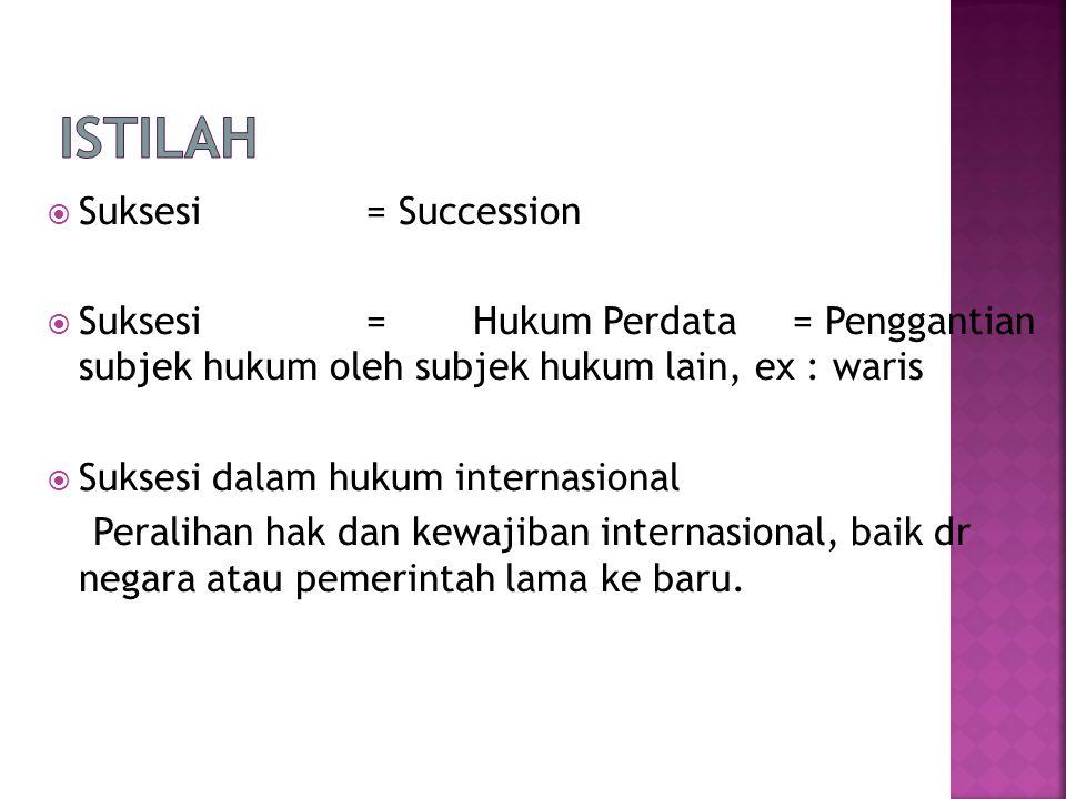 ISTILAH Suksesi = Succession