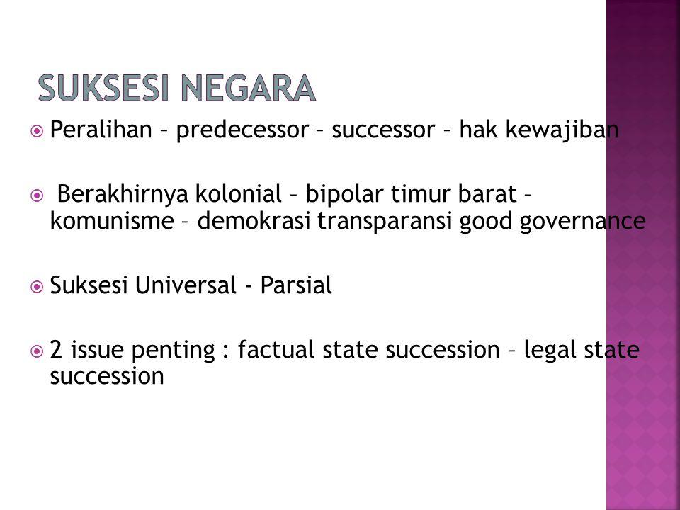 Suksesi Negara Peralihan – predecessor – successor – hak kewajiban
