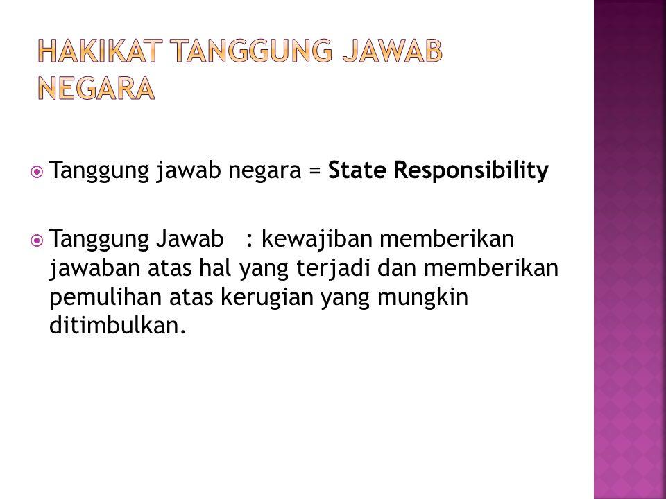 Hakikat tanggung jawab negara