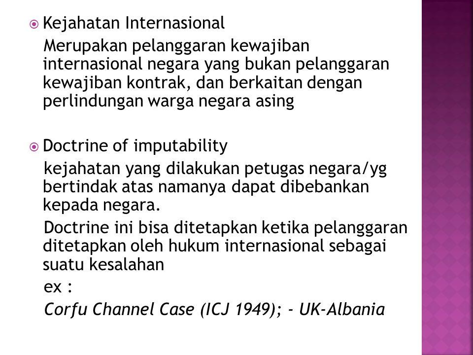 Kejahatan Internasional