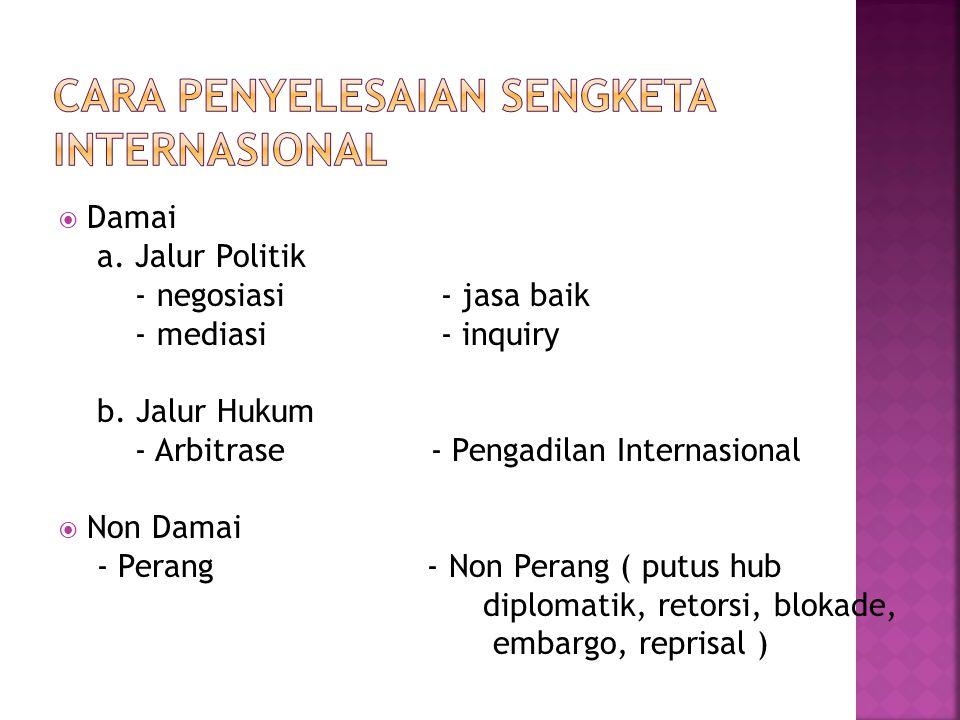 Cara Penyelesaian Sengketa Internasional