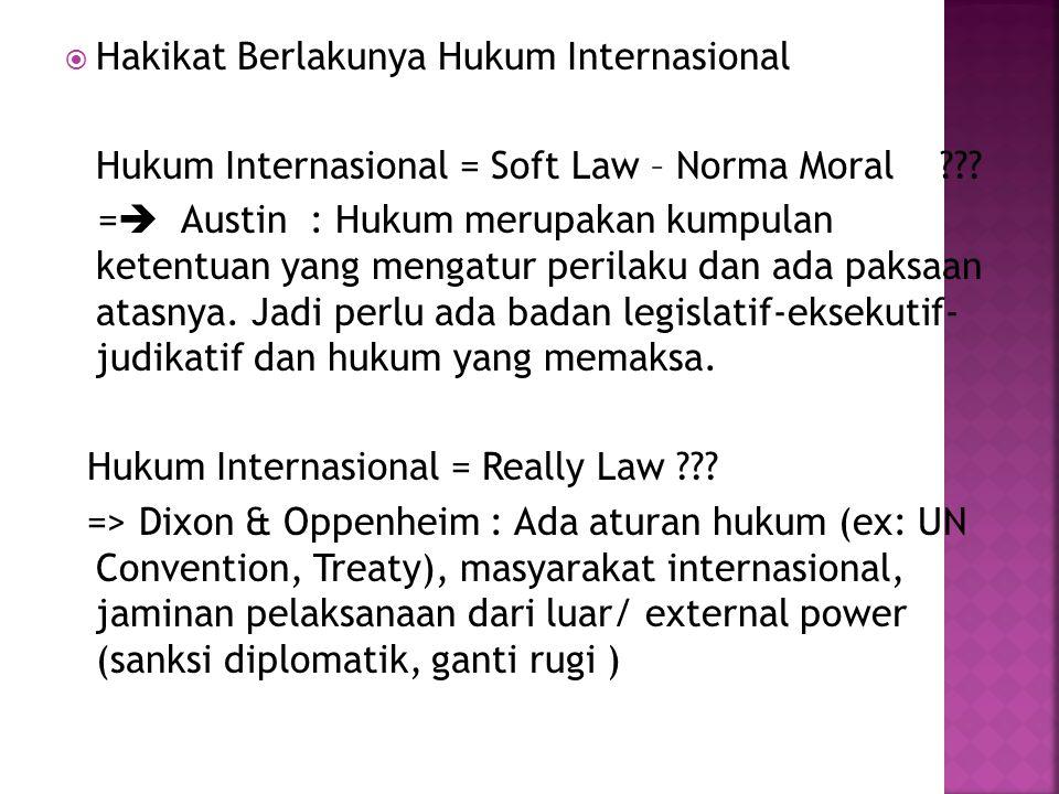 Hakikat Berlakunya Hukum Internasional