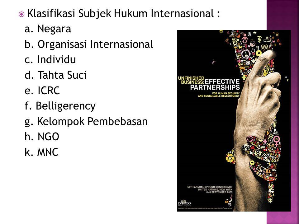 Klasifikasi Subjek Hukum Internasional :