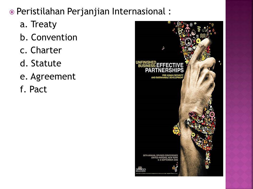 Peristilahan Perjanjian Internasional :