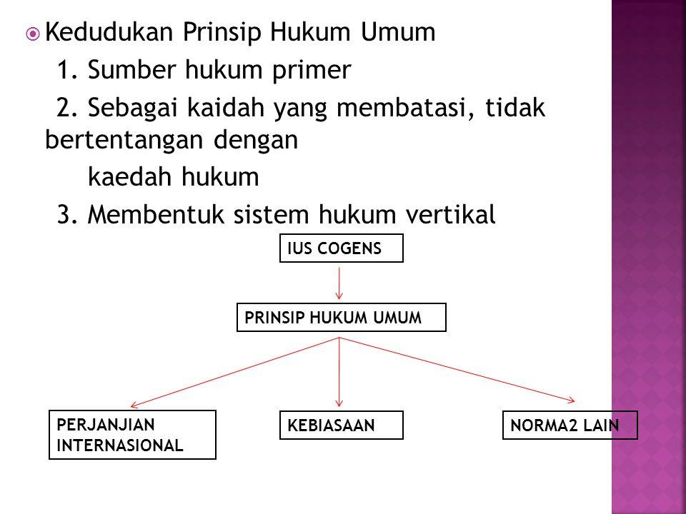 Kedudukan Prinsip Hukum Umum 1. Sumber hukum primer